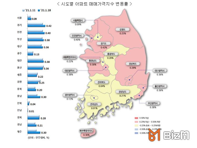 수도권 아파트값 상승률 9년만에 '최고치'